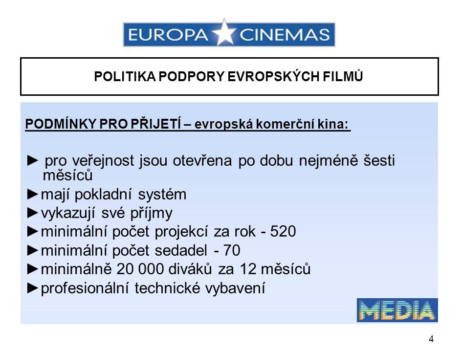 5 POLITIKA PODPORY EVROPSKÝCH FILMŮ ROZDĚLENÍ PODPORY: 15 000 EUR až 45 000 EUR (jednosálová kina) (multiplexy s 15+ sály): - 80 % na programovou nabídku evropských zahraničních filmů - 20 % na propagaci iniciativ zaměřených na mladé diváky Finanční podpora se poskytuje na dva druhy iniciativ: pravidelnou programovou nabídku a zvláštní aktivity připravené provozovateli kin •možnost získat bonus za rozmanitost programové nabídky – alespoň 10 různých zemí původu