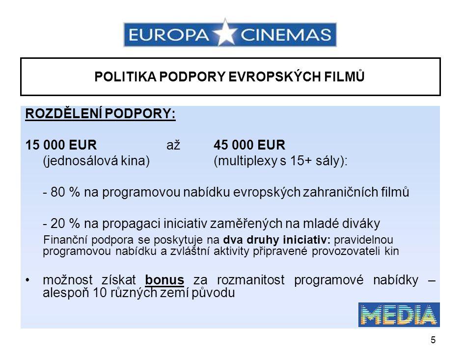 6 POLITIKA PODPORY EVROPSKÝCH FILMŮ POŽADAVKY NA PROGRAMOVOU NABÍDKU: •Kino nebo skupina kin musí promítat určitý minimální % podíl evropských zahraničních filmů (SENN) ► od 25 % pro jednosálová kina ► do 15 % pro multiplexy s 10 a více promítacími sály Promítané zahraniční evropské filmy (SENN) musí obsahovat min.