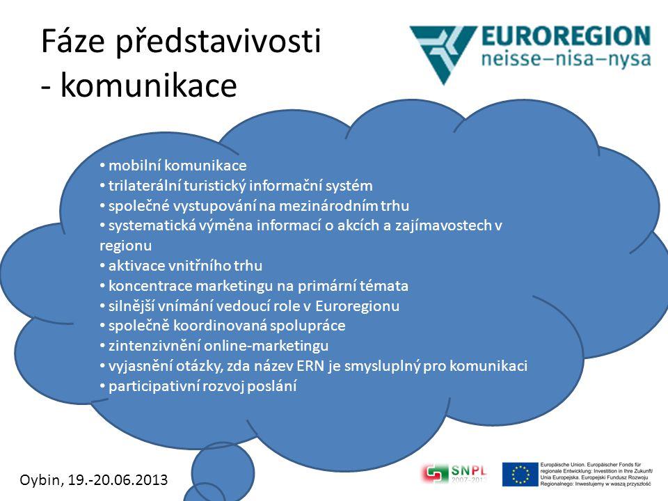 Celkové výstupy z workshopu 2.Realizace strategické spolupráce na konkrétních tématech a oblastech úkolů • Témata budou konkretizována v příslušné strategii a odborné skupině Oybin, 19.-20.06.2013