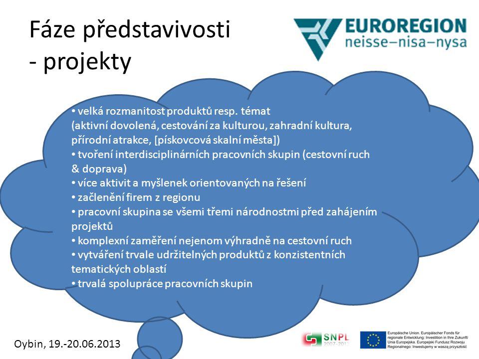 Fáze představivosti - region • zvýšit atraktivitu regionu • vytvořit životní hodnoty a atraktivitu regionu • musí být vytvořena politická vůle obcí • marketing možný pouze pokud se vytvoří vlastní struktury (podobné MGO) (speciálně pro Polsko a Českou republiku) • tematické zesíťování regionů • spolupráce soukromého a veřejného sektoru • vytvoření struktur k etablování ERN jako značky • individuální zájmy jednotlivých regionů podřídit společným zájmům Oybin, 19.-20.06.2013
