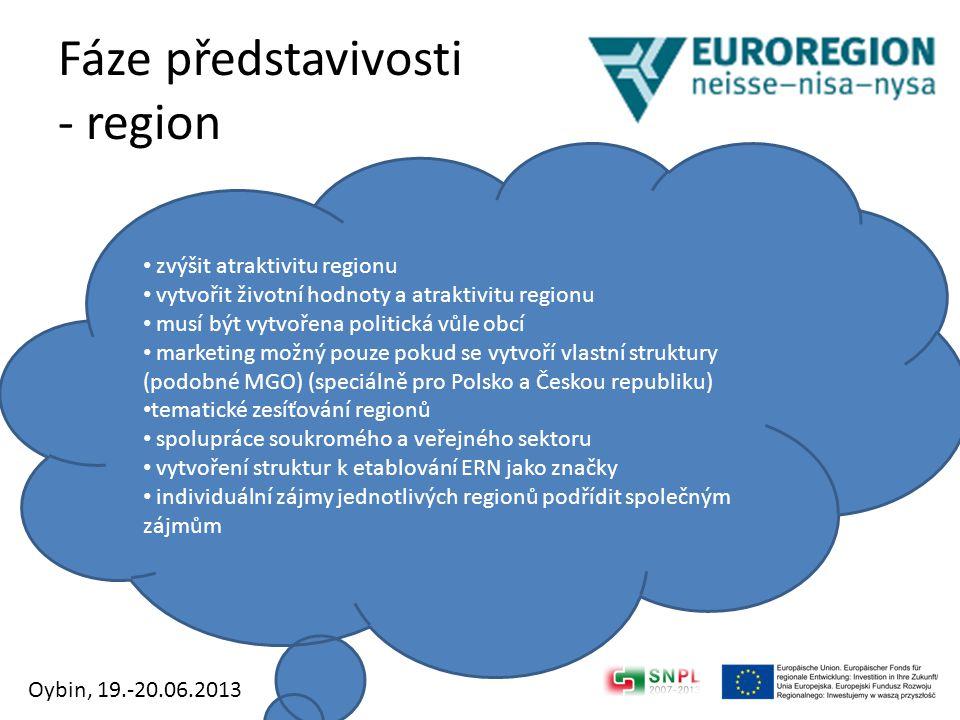 Fáze představivosti - management kvality • výkonné propojení dopravy a cestovního ruchu • kvalifikace všech zúčastněných stran Oybin, 19.-20.06.2013