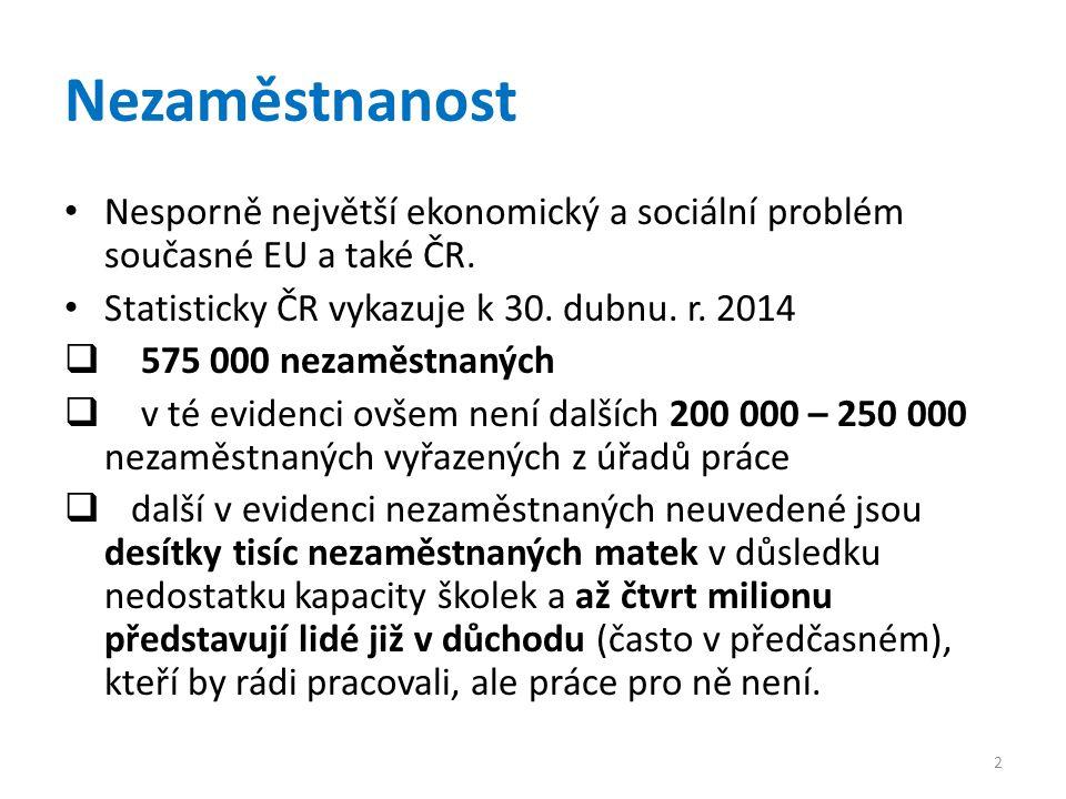 Nezaměstnanost • Nesporně největší ekonomický a sociální problém současné EU a také ČR. • Statisticky ČR vykazuje k 30. dubnu. r. 2014  575 000 nezam