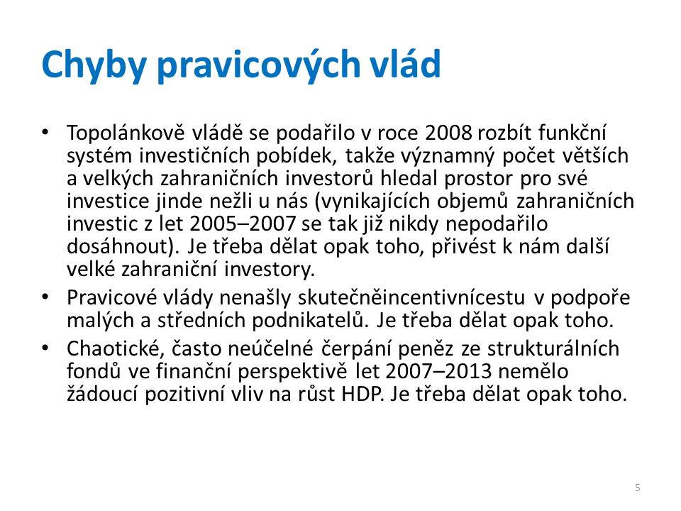 Chyby pravicových vlád • Topolánkově vládě se podařilo v roce 2008 rozbít funkční systém investičních pobídek, takže významný počet větších a velkých