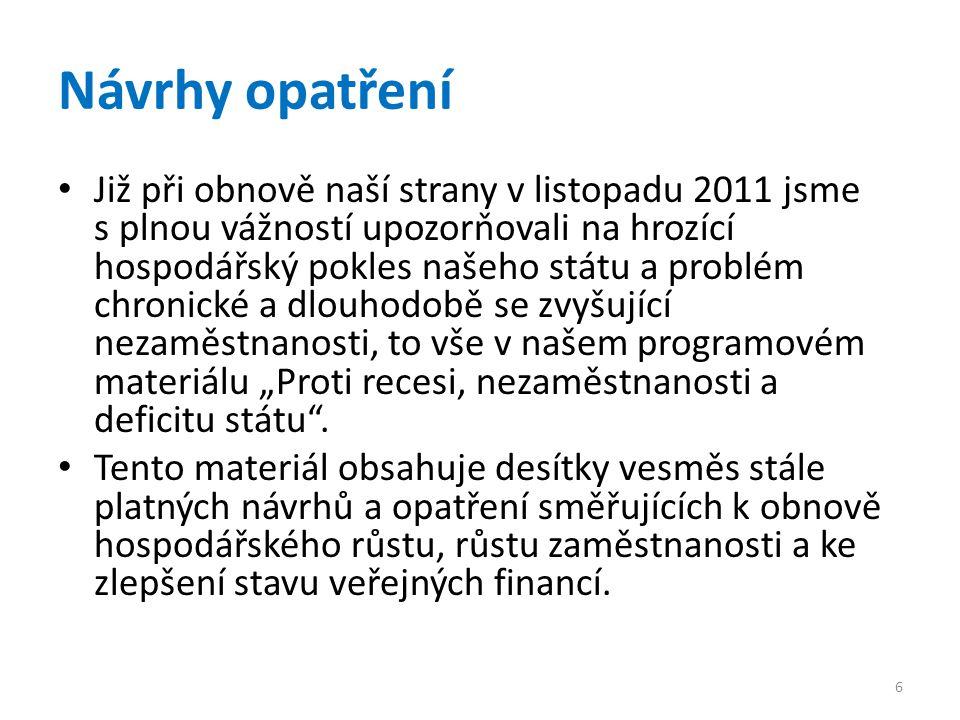 Návrhy opatření • Již při obnově naší strany v listopadu 2011 jsme s plnou vážností upozorňovali na hrozící hospodářský pokles našeho státu a problém