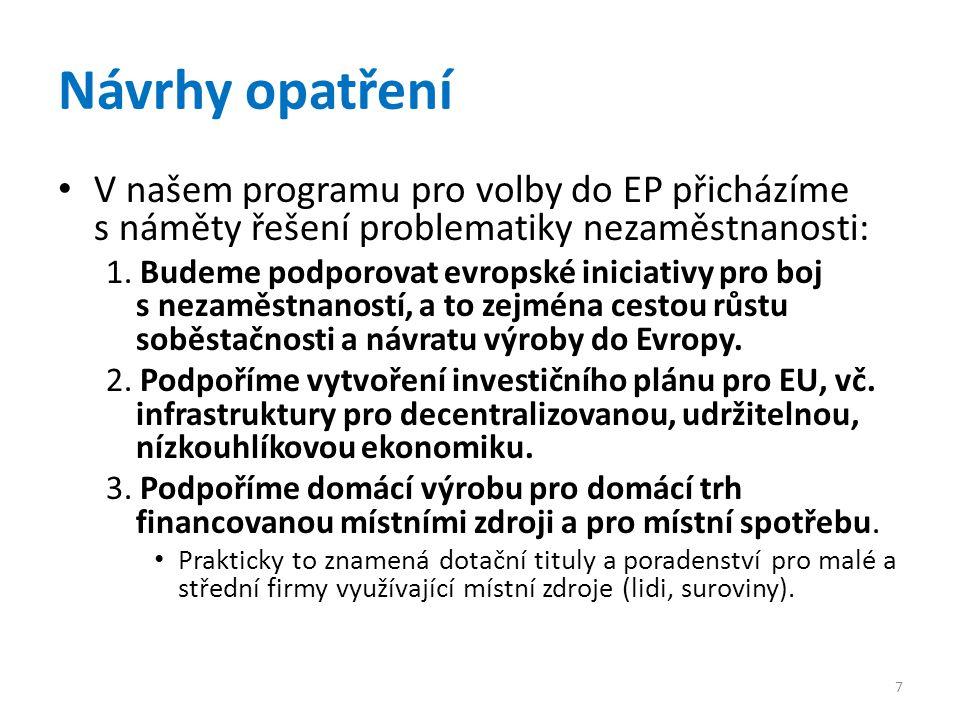 Návrhy opatření • V našem programu pro volby do EP přicházíme s náměty řešení problematiky nezaměstnanosti: 1. Budeme podporovat evropské iniciativy p