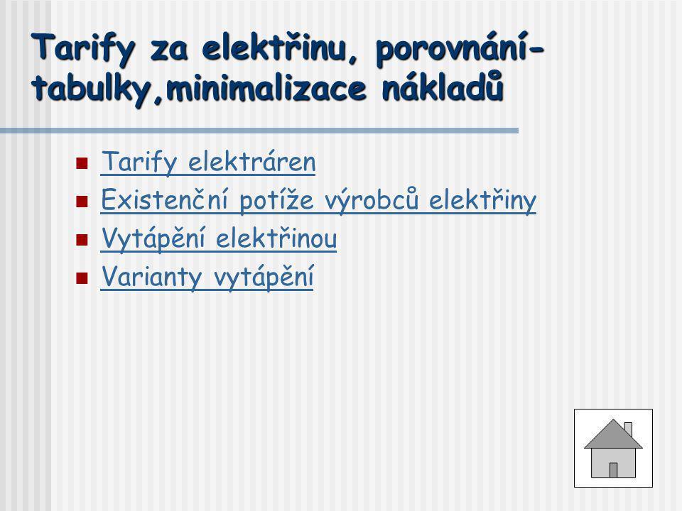 Tarify za elektřinu, porovnání- tabulky,minimalizace nákladů  Tarify elektráren Tarify elektráren  Existenční potíže výrobců elektřiny Existenční po