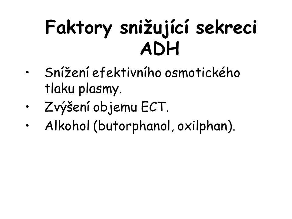 Faktory snižující sekreci ADH •Snížení efektivního osmotického tlaku plasmy. •Zvýšení objemu ECT. •Alkohol (butorphanol, oxilphan).