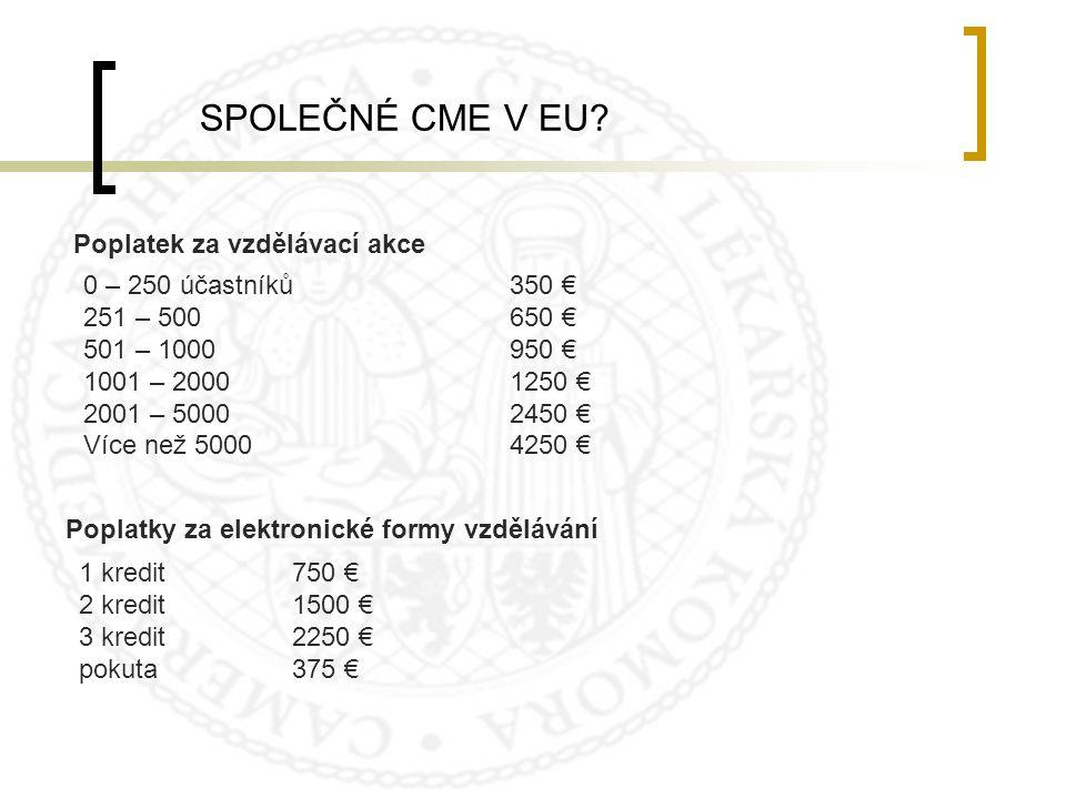 0 – 250 účastníků350 € 251 – 500 650 € 501 – 1000950 € 1001 – 20001250 € 2001 – 50002450 € Více než 50004250 € 1 kredit 750 € 2 kredit 1500 € 3 kredit