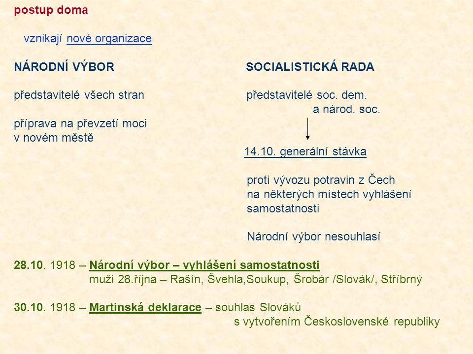 postup doma vznikají nové organizace NÁRODNÍ VÝBOR SOCIALISTICKÁ RADA představitelé všech stran představitelé soc. dem. a národ. soc. příprava na přev