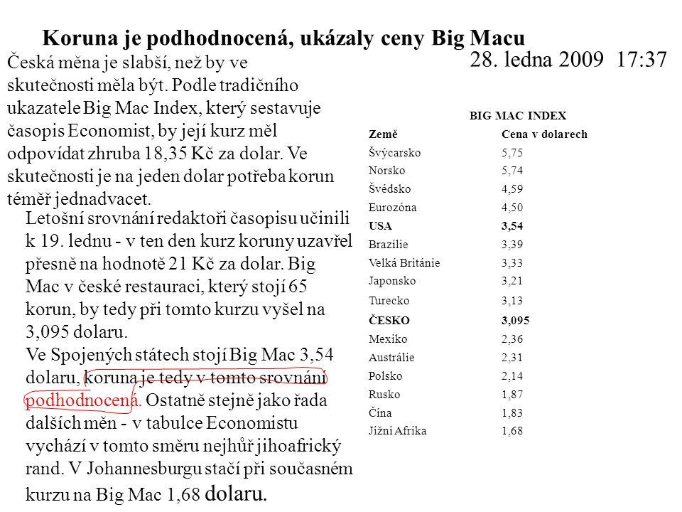 Koruna je podhodnocená, ukázaly ceny Big Macu 28. ledna 2009 17:37 Česká měna je slabší, než by ve skutečnosti měla být. Podle tradičního ukazatele Bi