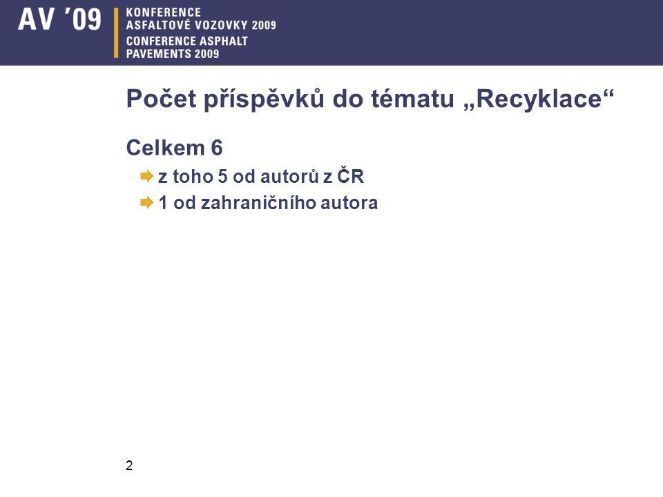 Recyklace z pohledu nových technických podmínek Martin Neuvirt, NIEVELT-Labor Praha, spol.