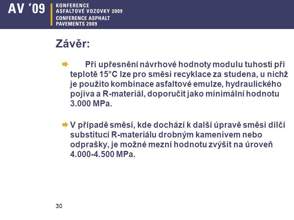 Závěr:  Při upřesnění návrhové hodnoty modulu tuhosti při teplotě 15°C lze pro směsi recyklace za studena, u nichž je použito kombinace asfaltové emulze, hydraulického pojiva a R-materiál, doporučit jako minimální hodnotu 3.000 MPa.