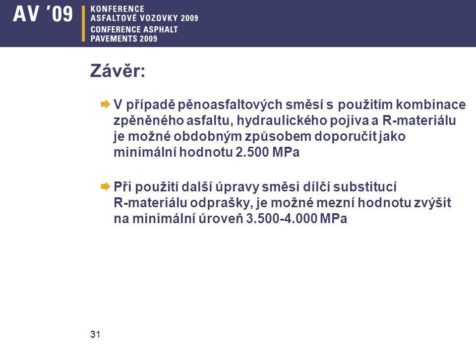 Závěr:  V případě pěnoasfaltových směsí s použitím kombinace zpěněného asfaltu, hydraulického pojiva a R-materiálu je možné obdobným způsobem doporučit jako minimální hodnotu 2.500 MPa  Při použití další úpravy směsi dílčí substitucí R-materiálu odprašky, je možné mezní hodnotu zvýšit na minimální úroveň 3.500-4.000 MPa 31