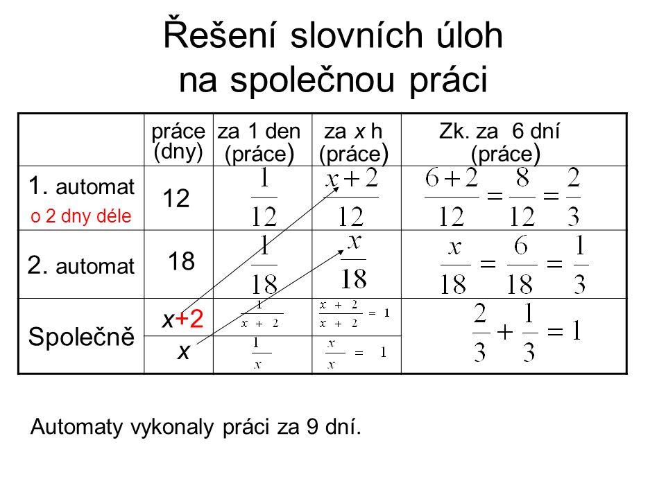 Řešení slovních úloh na společnou práci Automaty vykonaly práci za 9 dní. 1. automat o 2 dny déle 2. automat Společně 12 18 za 1 den (práce ) za x h (