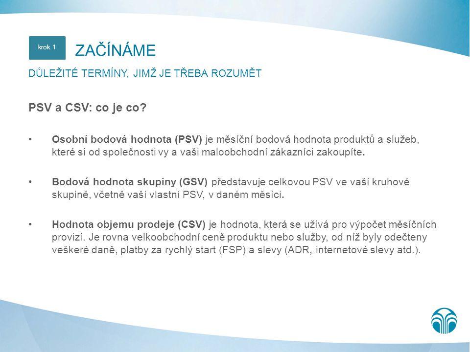 PSV a CSV: co je co? • Osobní bodová hodnota (PSV) je měsíční bodová hodnota produktů a služeb, které si od společnosti vy a vaši maloobchodní zákazní