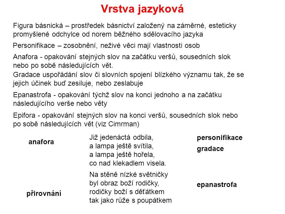 Vrstva jazyková Figura básnická – prostředek básnictví založený na záměrné, esteticky promyšlené odchylce od norem běžného sdělovacího jazyka Personif