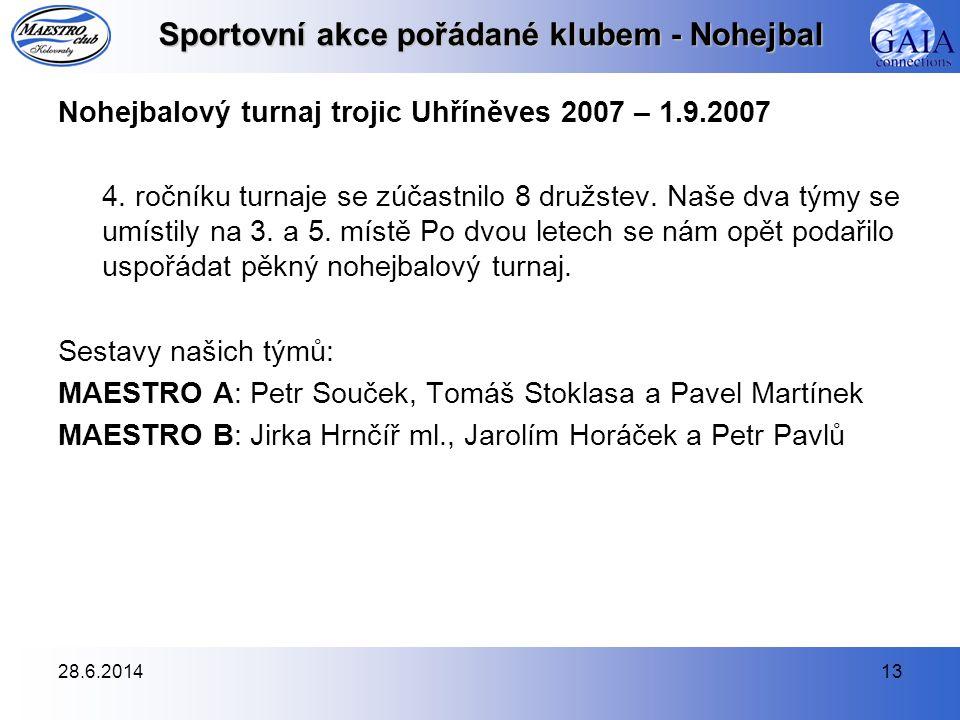 28.6.201413 Sportovní akce pořádané klubem - Nohejbal Nohejbalový turnaj trojic Uhříněves 2007 – 1.9.2007 4. ročníku turnaje se zúčastnilo 8 družstev.