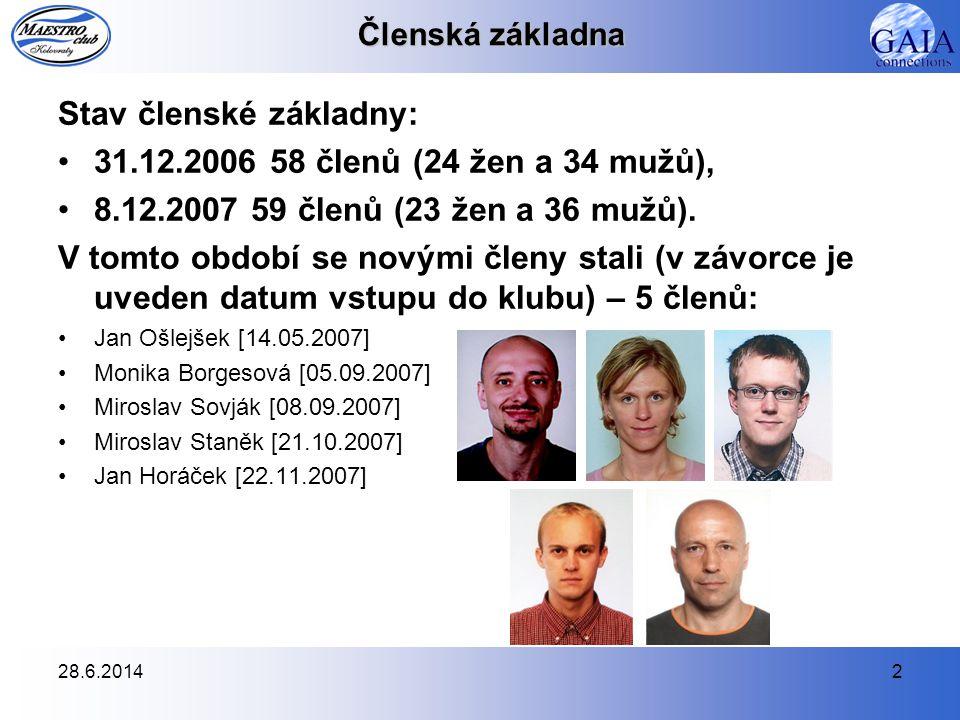 28.6.201423 Účast na akcích - VOLEJBAL Účast našeho družstva v MAVL 2007 / 2008, 5.