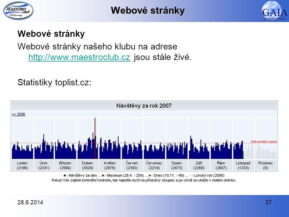 28.6.201437 Webové stránky Webové stránky našeho klubu na adrese http://www.maestroclub.cz jsou stále živé. http://www.maestroclub.cz Statistiky topli