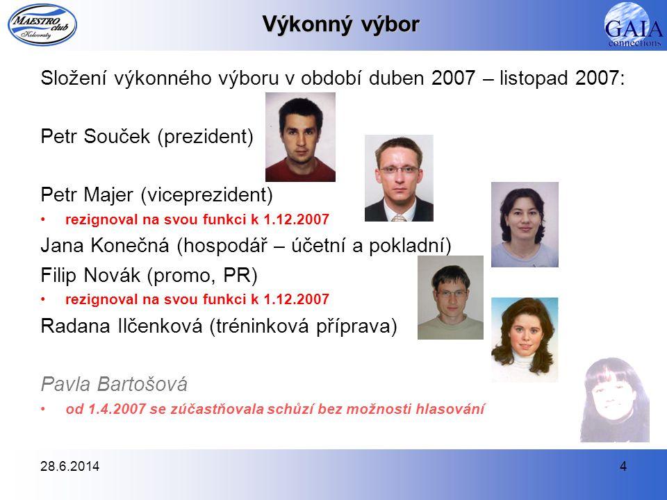 28.6.20144 Výkonný výbor Složení výkonného výboru v období duben 2007 – listopad 2007: Petr Souček (prezident) Petr Majer (viceprezident) •rezignoval