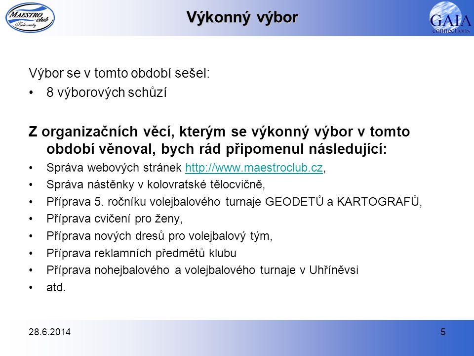 28.6.201416 Sportovní akce pořádané klubem – Inline bruslení
