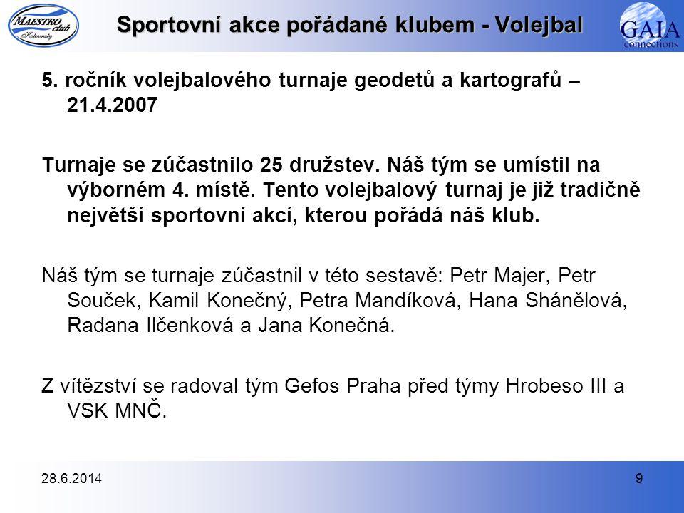 28.6.201410 Sportovní akce pořádané klubem - Volejbal