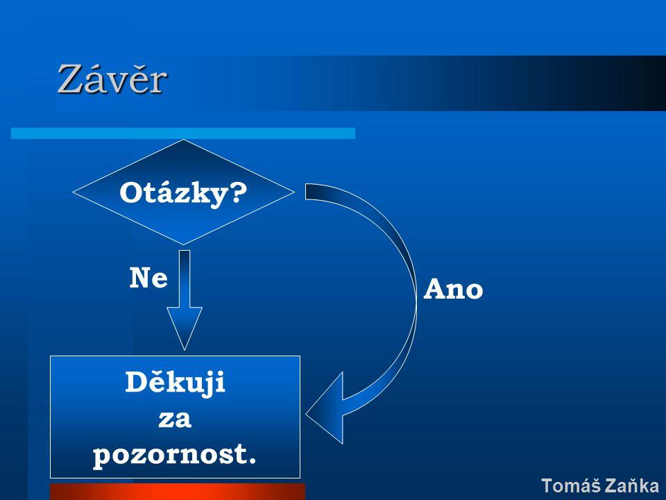 Otázky? Závěr Tomáš Zaňka Ne Děkuji za pozornost. Ano
