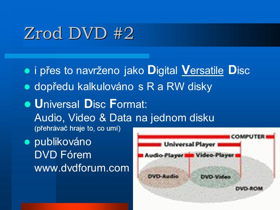 Počátek vypalování: DVD-R Authoring  rok 1997  vysoká cena médií i zapisovačů  => určeno pouze pro profesionální práci
