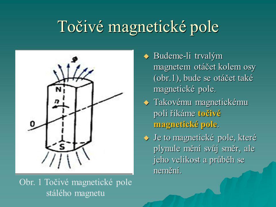  Budeme-li trvalým magnetem otáčet kolem osy (obr.1), bude se otáčet také magnetické pole.  Takovému magnetickému poli říkáme točivé magnetické pole