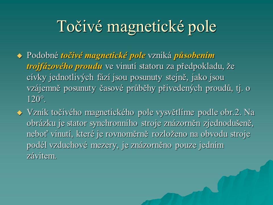 Točivé magnetické pole  Podobné točivé magnetické pole vzniká působením trojfázového proudu ve vinutí statoru za předpokladu, že cívky jednotlivých f