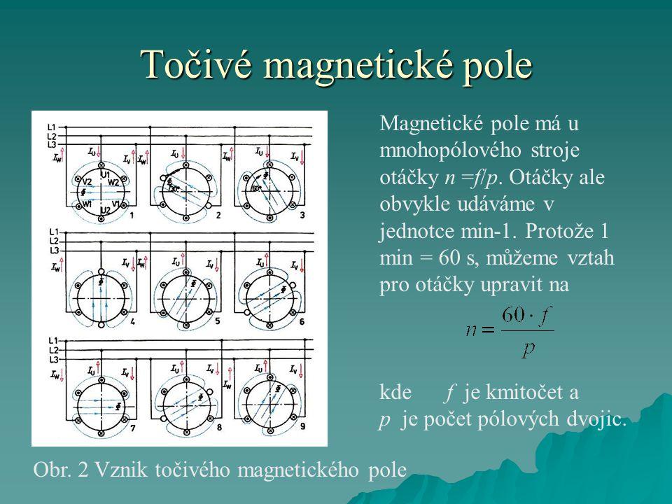 Točivé magnetické pole Magnetické pole má u mnohopólového stroje otáčky n =f/p. Otáčky ale obvykle udáváme v jednotce min-1. Protože 1 min = 60 s, můž