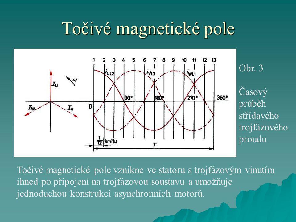 Točivé magnetické pole Točivé magnetické pole vznikne ve statoru s trojfázovým vinutím ihned po připojení na trojfázovou soustavu a umožňuje jednoduch
