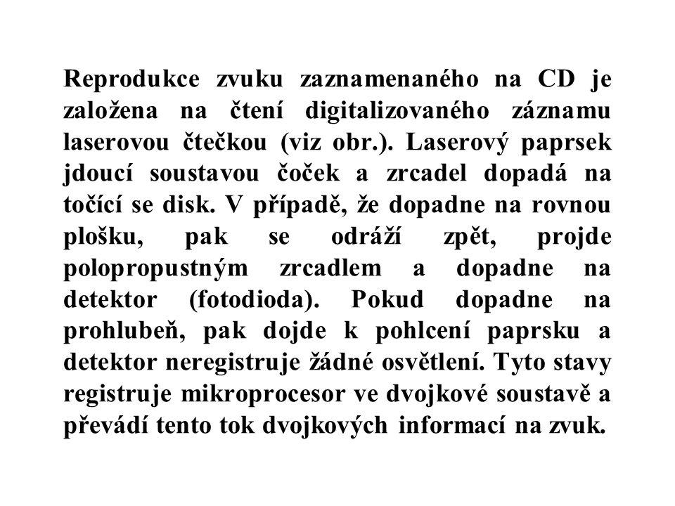 Reprodukce zvuku zaznamenaného na CD je založena na čtení digitalizovaného záznamu laserovou čtečkou (viz obr.). Laserový paprsek jdoucí soustavou čoč