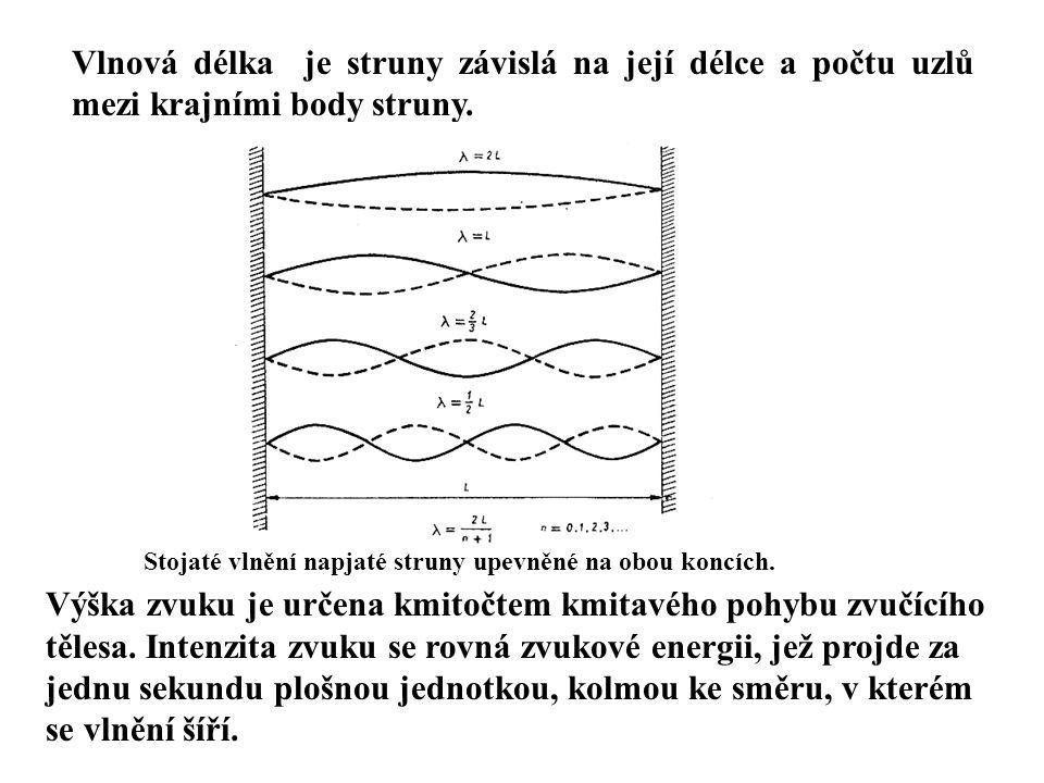 Vlnová délka je struny závislá na její délce a počtu uzlů mezi krajními body struny. Stojaté vlnění napjaté struny upevněné na obou koncích. Výška zvu
