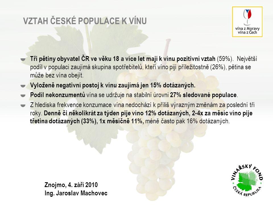 """VZTAH ČESKÉ POPULACE K VÍNU  59% respondentů má k vínu poměrně pozitivní vztah – od varianty """"miluji dobré a kvalitní víno po """"vypiji jakékoliv víno ."""