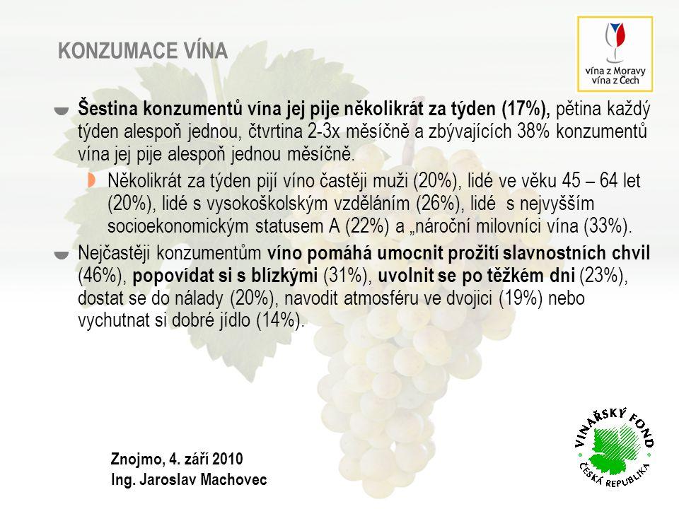 KONZUMACE VÍNA  Šestina konzumentů vína jej pije několikrát za týden (17%), pětina každý týden alespoň jednou, čtvrtina 2-3x měsíčně a zbývajících 38% konzumentů vína jej pije alespoň jednou měsíčně.