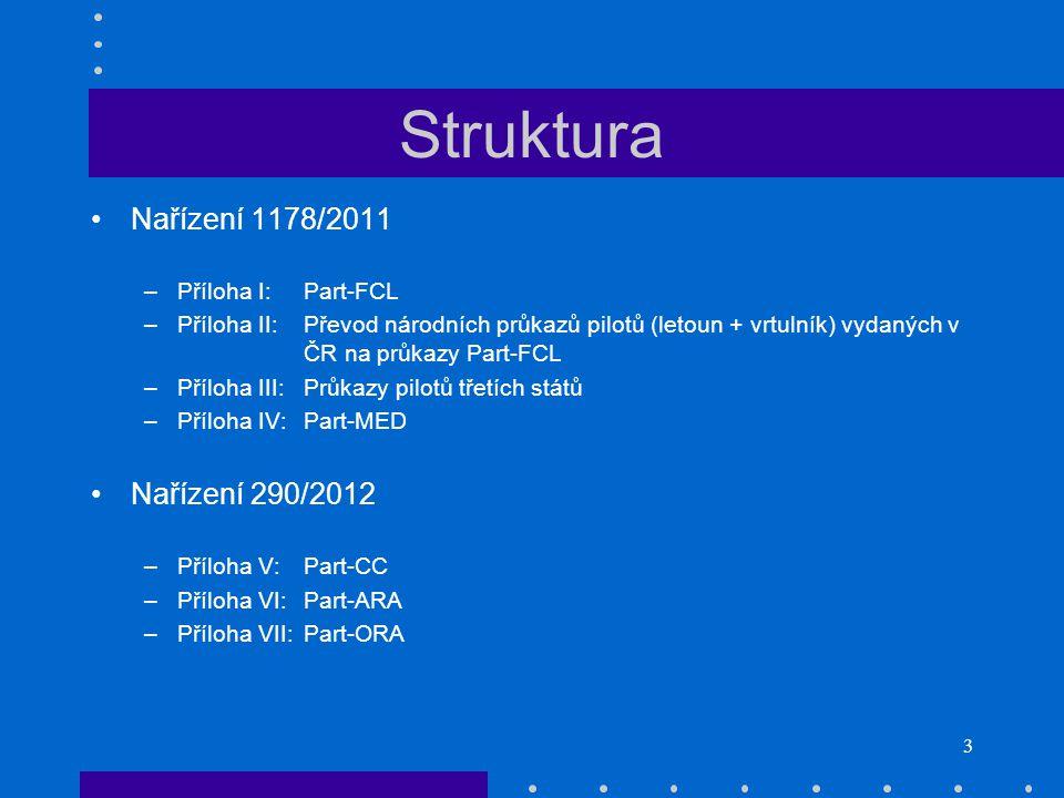 3 Struktura •Nařízení 1178/2011 –Příloha I:Part-FCL –Příloha II:Převod národních průkazů pilotů (letoun + vrtulník) vydaných v ČR na průkazy Part-FCL