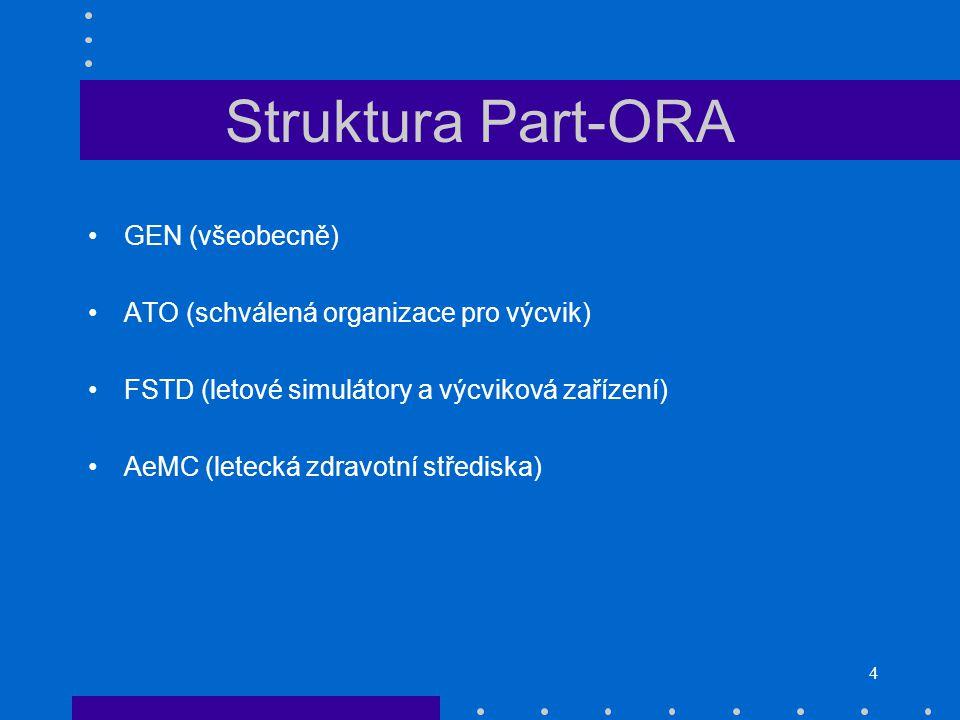 4 Struktura Part-ORA •GEN (všeobecně) •ATO (schválená organizace pro výcvik) •FSTD (letové simulátory a výcviková zařízení) •AeMC (letecká zdravotní s