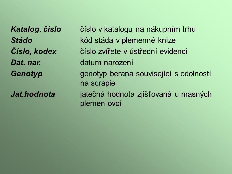 Katalog. číslo číslo v katalogu na nákupním trhu Stádo kód stáda v plemenné knize Číslo, kodex číslo zvířete v ústřední evidenci Dat. nar. datum naroz
