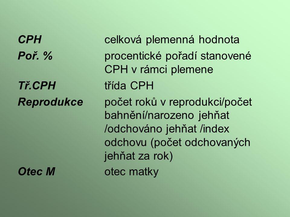 CPH celková plemenná hodnota Poř. % procentické pořadí stanovené CPH v rámci plemene Tř.CPH třída CPH Reprodukce počet roků v reprodukci/počet bahnění