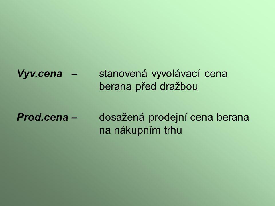 Lineární popis zevnějšku beranů 1Tělesný rámecMalý12345Velký 2OsvaleníSlabé12345Vynikající 3Plemenný typNevýrazný12345Výrazný 4Pohlavní výrazNevýrazný12345Výrazný 5Rohatost*Bezrohý12345Rohatý 6HřbetMěkký12345Kapří 7HrudníkÚzký12345Široký 8ZáďÚzká12345Široká 9Sklon zádiSražená12345Typická 10Hrudní končetiny – postojSbíhavý12345Rozbíhavý 11Hrudní končetiny – spěnkyMěkké12345Strmé 12Pánevní končetiny – postojVybočený12345Sudovitý 13Úhel hlezenního kloubuŠavlovitý12345Strmý 14Pánevní končetiny – spěnkyMěkké12345Strmé 15Charakter vlnyAtypický12345Typický *rohatost: 1 – bezrohý 2 – odrohovaný 3 – rohovité výrůstky bez kostního podkladu 4 – malé rohy 5 – velké rohy
