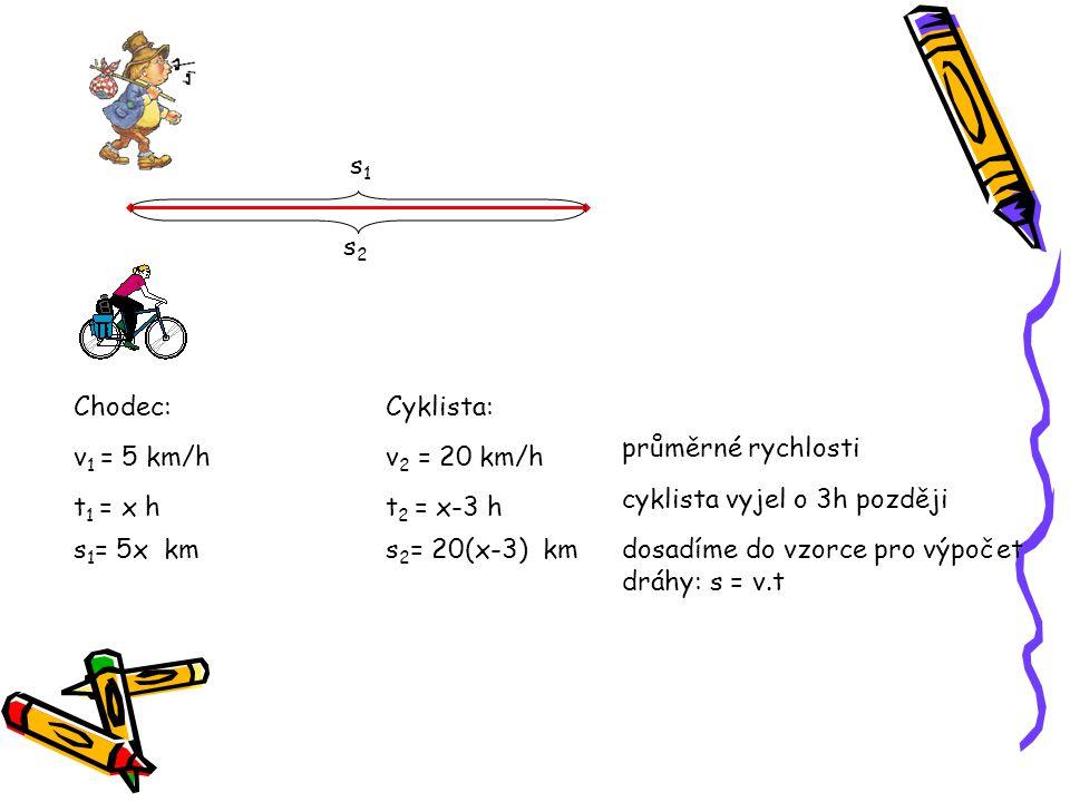 s2s2 s1s1 Chodec:Cyklista: v 1 = 5 km/hv 2 = 20 km/h cyklista vyjel o 3h později t 1 = x h t 2 = x-3 h dosadíme do vzorce pro výpočet dráhy: s = v.t s 1 = 5x kms 2 = 20(x-3) km průměrné rychlosti
