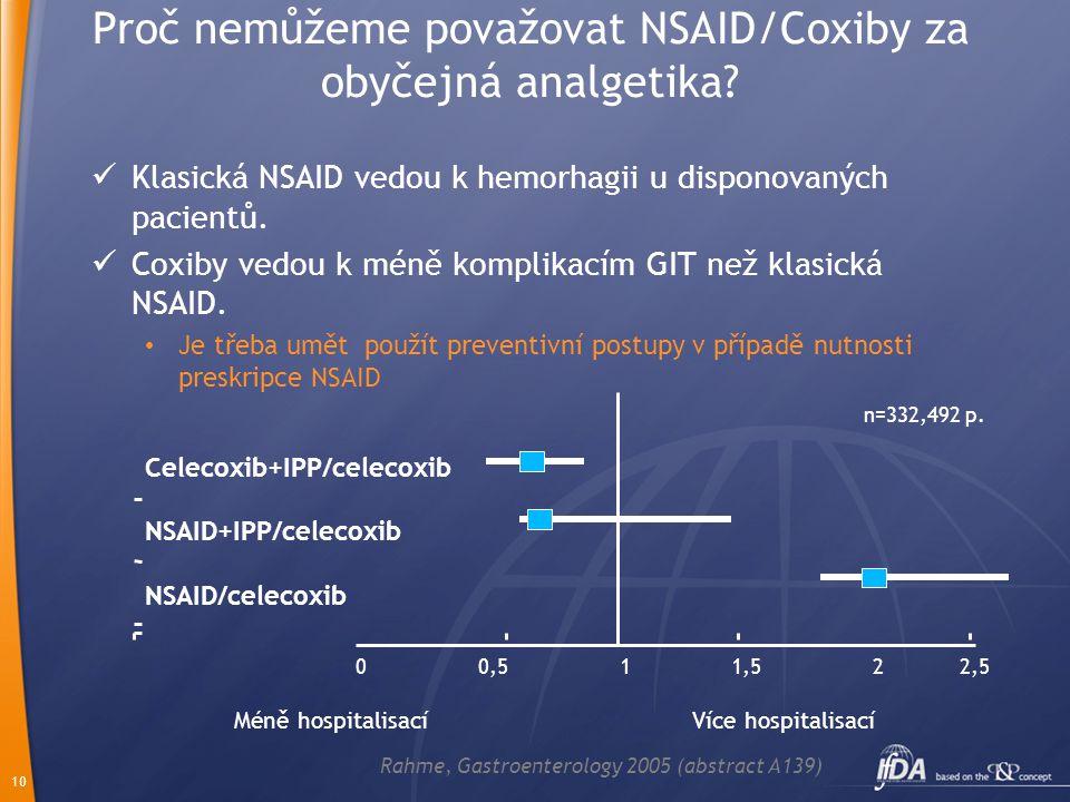 10 Proč nemůžeme považovat NSAID/Coxiby za obyčejná analgetika?  Klasická NSAID vedou k hemorhagii u disponovaných pacientů.  Coxiby vedou k méně ko