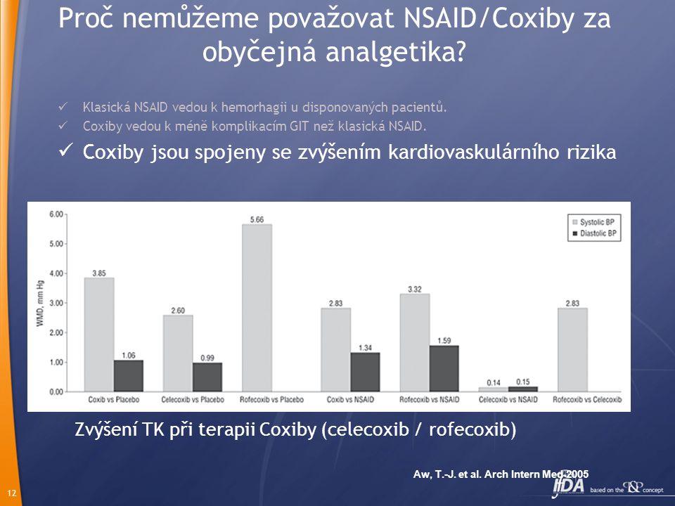 12 Proč nemůžeme považovat NSAID/Coxiby za obyčejná analgetika?  Klasická NSAID vedou k hemorhagii u disponovaných pacientů.  Coxiby vedou k méně ko