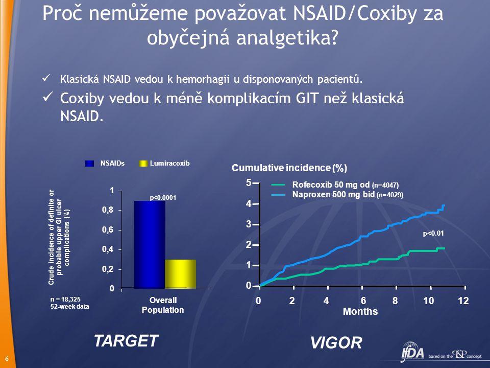 7 Proč nemůžeme považovat NSAID/Coxiby za obyčejná analgetika.