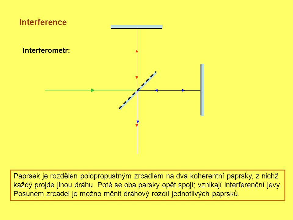 Interference Interferometr: Paprsek je rozdělen polopropustným zrcadlem na dva koherentní paprsky, z nichž každý projde jinou dráhu.