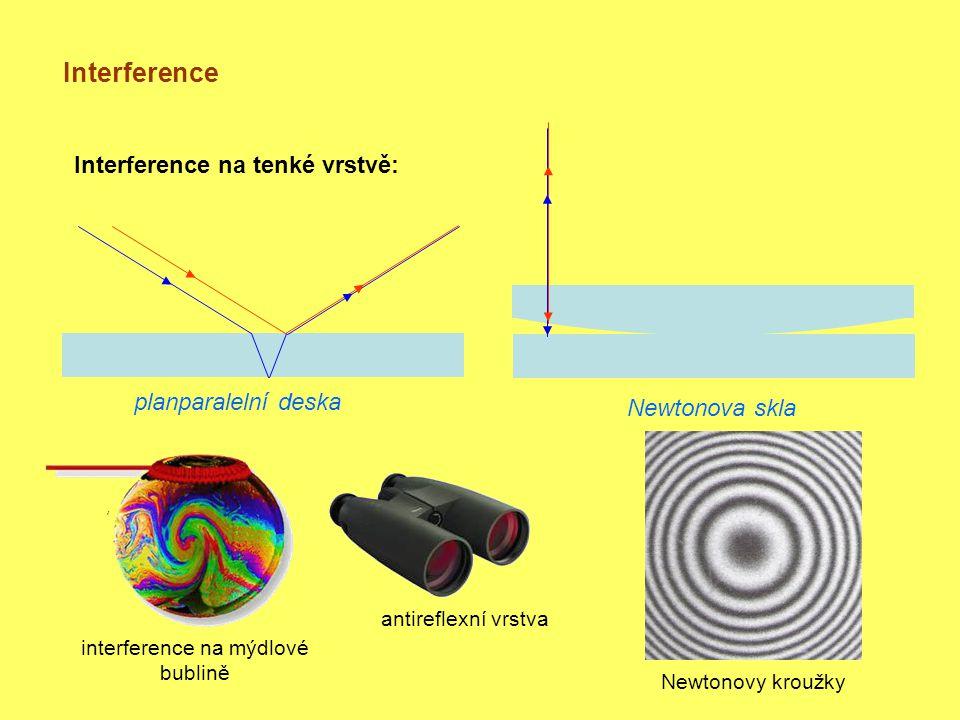 Interference Interference na tenké vrstvě: Newtonova skla planparalelní deska interference na mýdlové bublině antireflexní vrstva Newtonovy kroužky