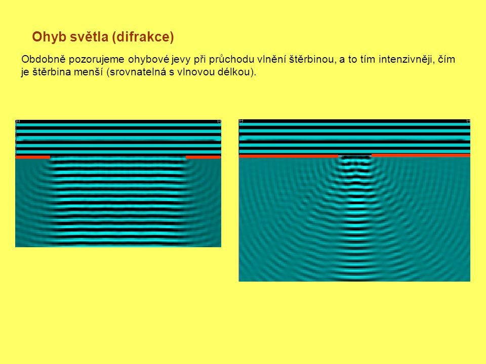 Ohyb světla (difrakce) Obdobně pozorujeme ohybové jevy při průchodu vlnění štěrbinou, a to tím intenzivněji, čím je štěrbina menší (srovnatelná s vlnovou délkou).