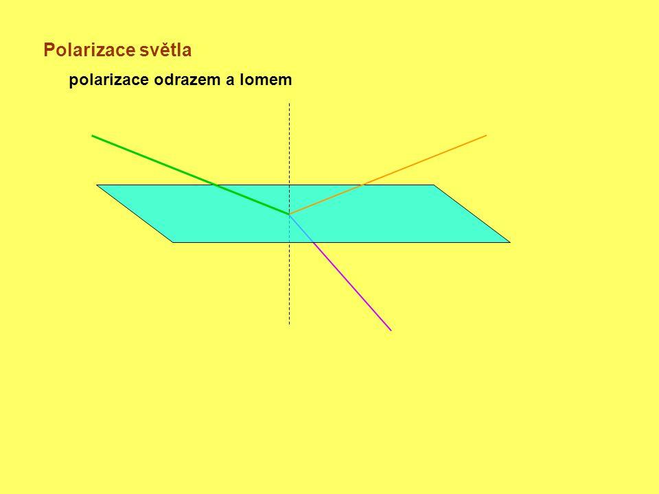 Polarizace světla polarizace odrazem a lomem