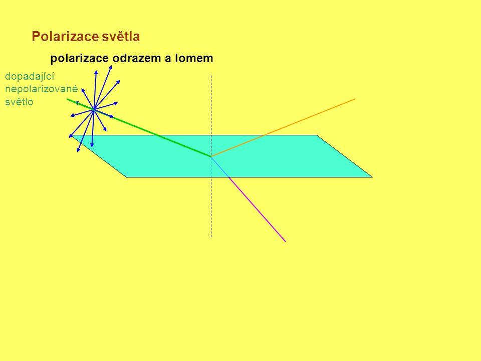 Polarizace světla polarizace odrazem a lomem dopadající nepolarizované světlo